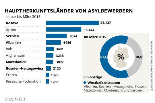DWO-IP-Asylbewerber-as-Aufm